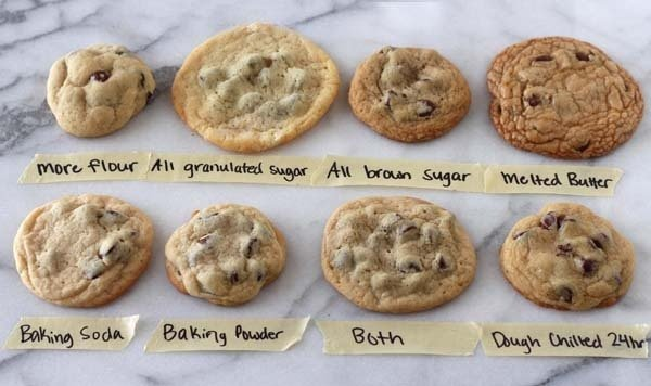 Baking Mistakes by Ingredient skipping
